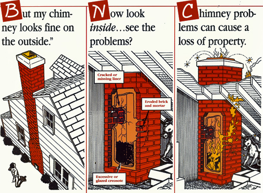 Chimney Repair Restoration and Leak Prevention
